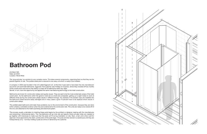 Case Study Prefab Bathroom PODS NOMADDS. Pre Fab Bathrooms